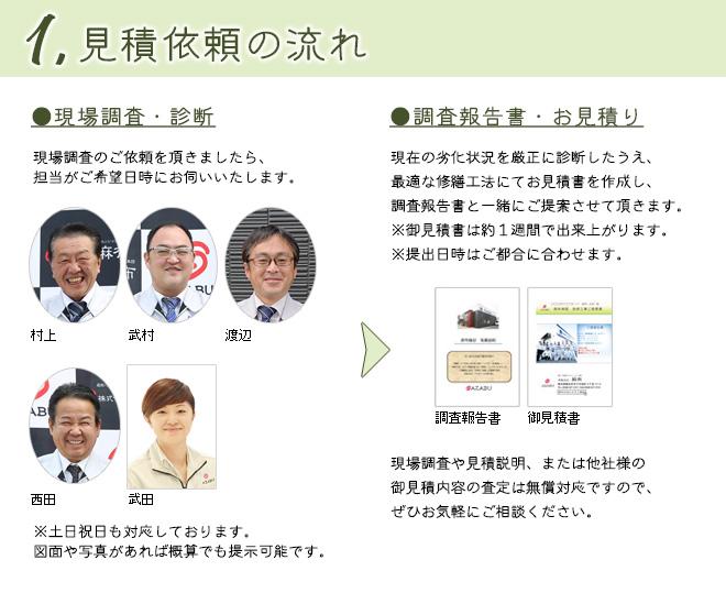 株式会社麻布 春日井本店 御見積依頼の流れ