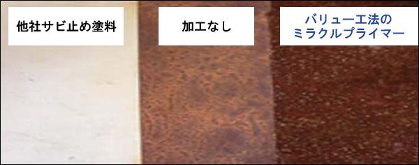 サビ止め効果 ミラクルプライマーシリーズ