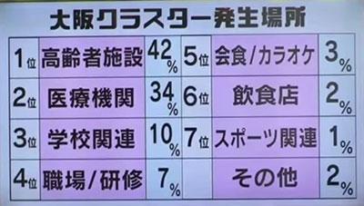 (株)麻布社長ブログ 2021年4月17日