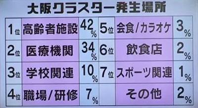 (株)麻布社長ブログ 2021年4月23日(2)