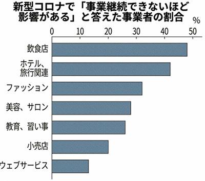 (株)麻布社長ブログ 2021年5月29日(1)