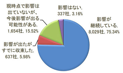 (株)麻布社長ブログ 2021年5月29日(2)