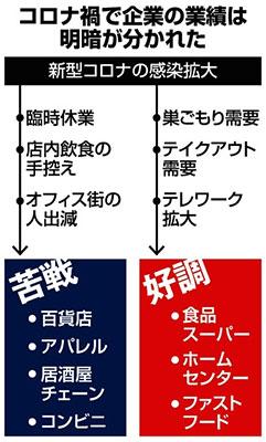 (株)麻布社長ブログ 2021年5月8日